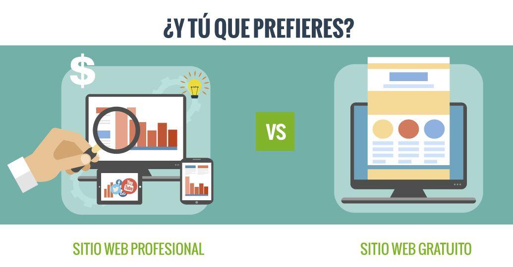 Sitio Web Profesional VS Sitio Web Gratuito